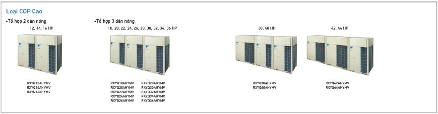 Hệ thống VRV H COP cao