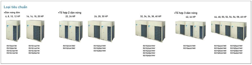 Hệ thống VRV H tiêu chuẩn