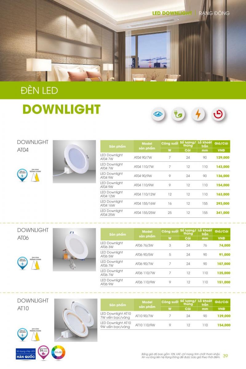 Catalogue đèn Led âm trần RẠng Đông